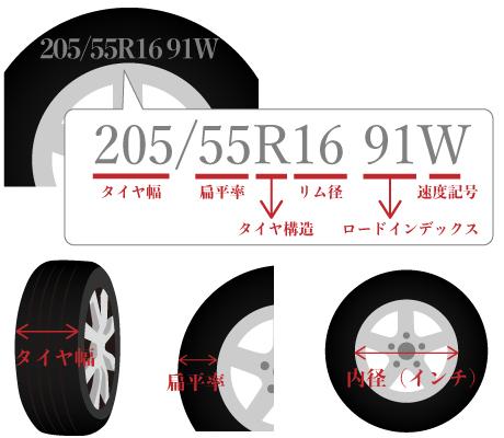 タイヤ良販本舗のタイヤ側面、扁平率、リム幅、タイヤ幅画像